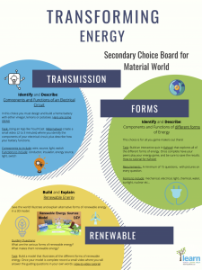 Secondary Cycle 1 – Transforming Energy