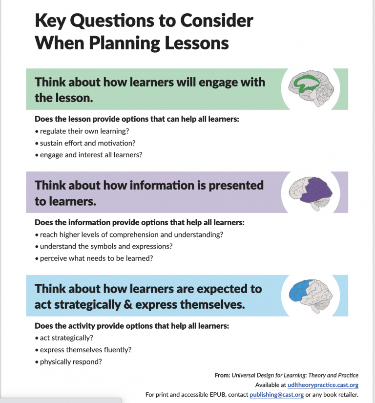Key Questions when planning for UDL