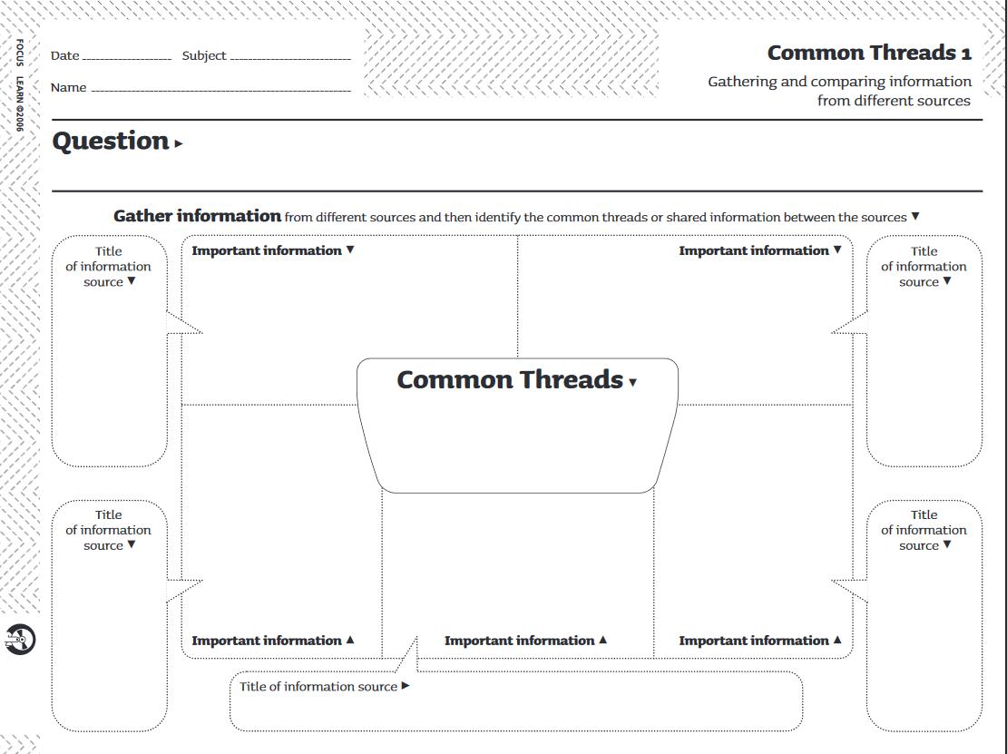 Common Threads 1