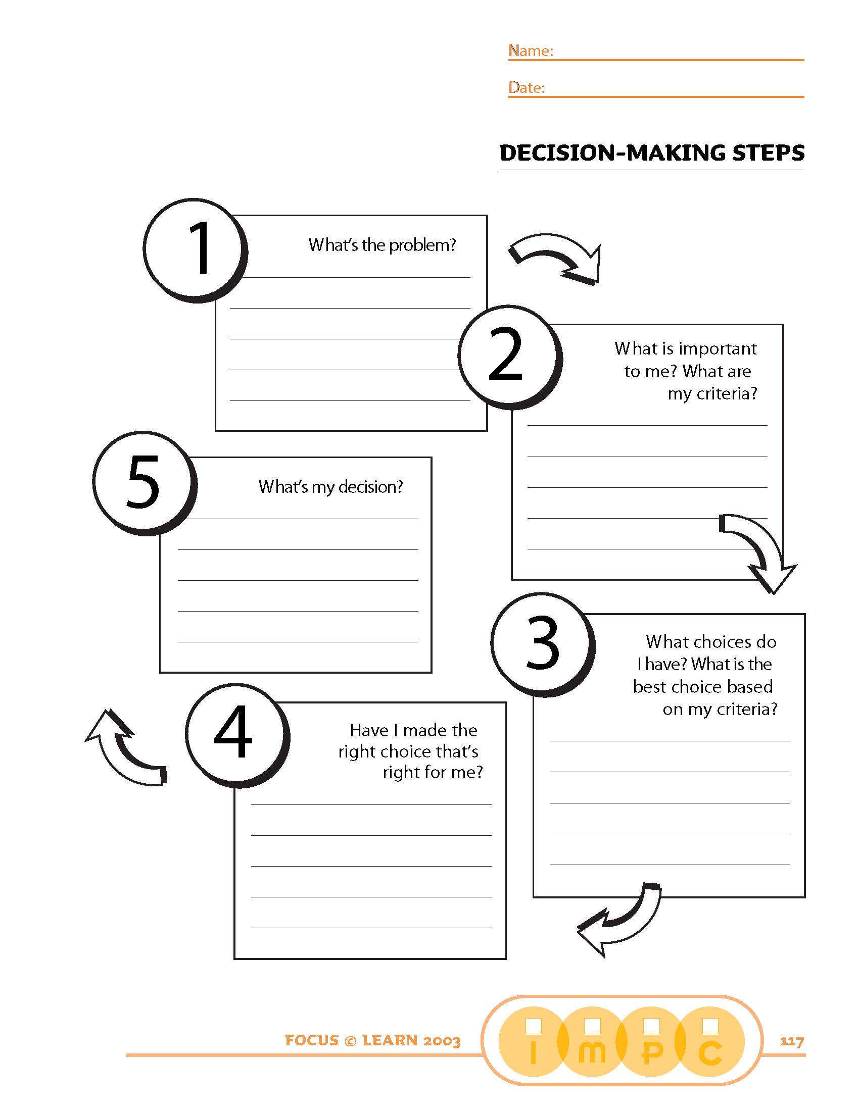 Decision-Making Steps