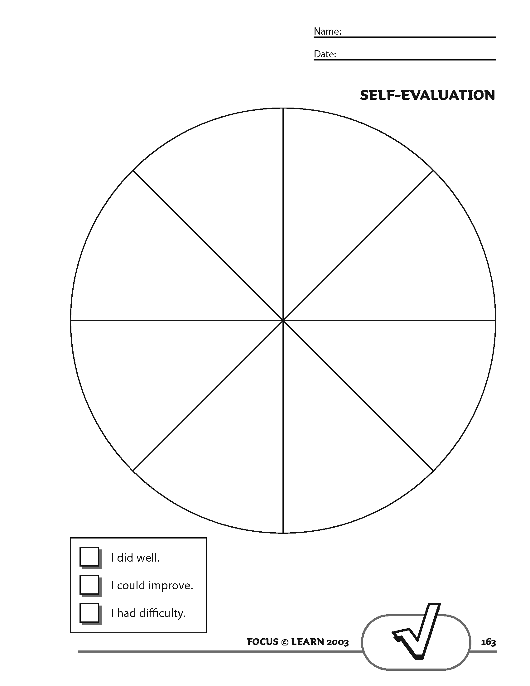 Self-Evaluation Pie Chart