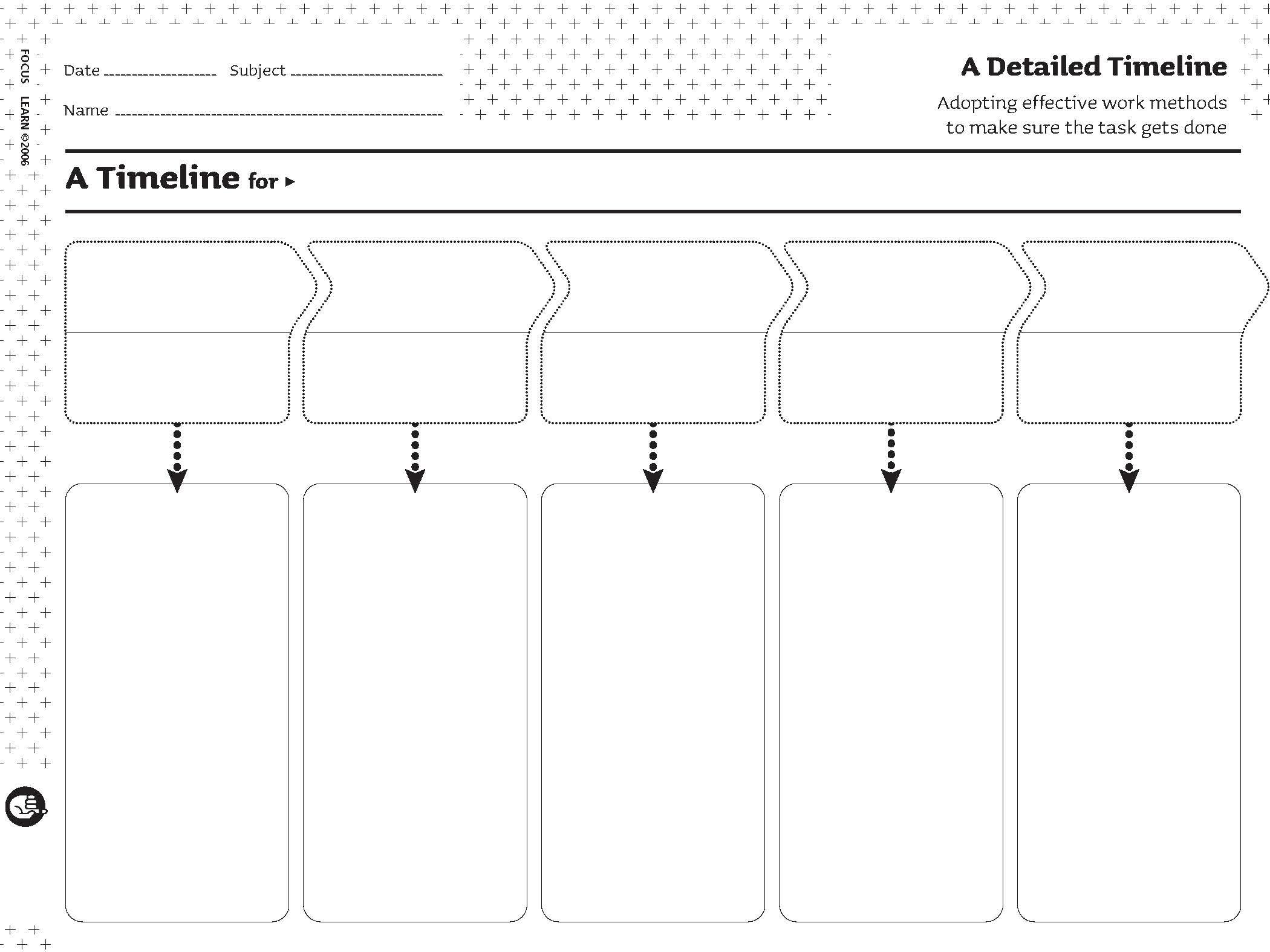 A Detailed Timeline