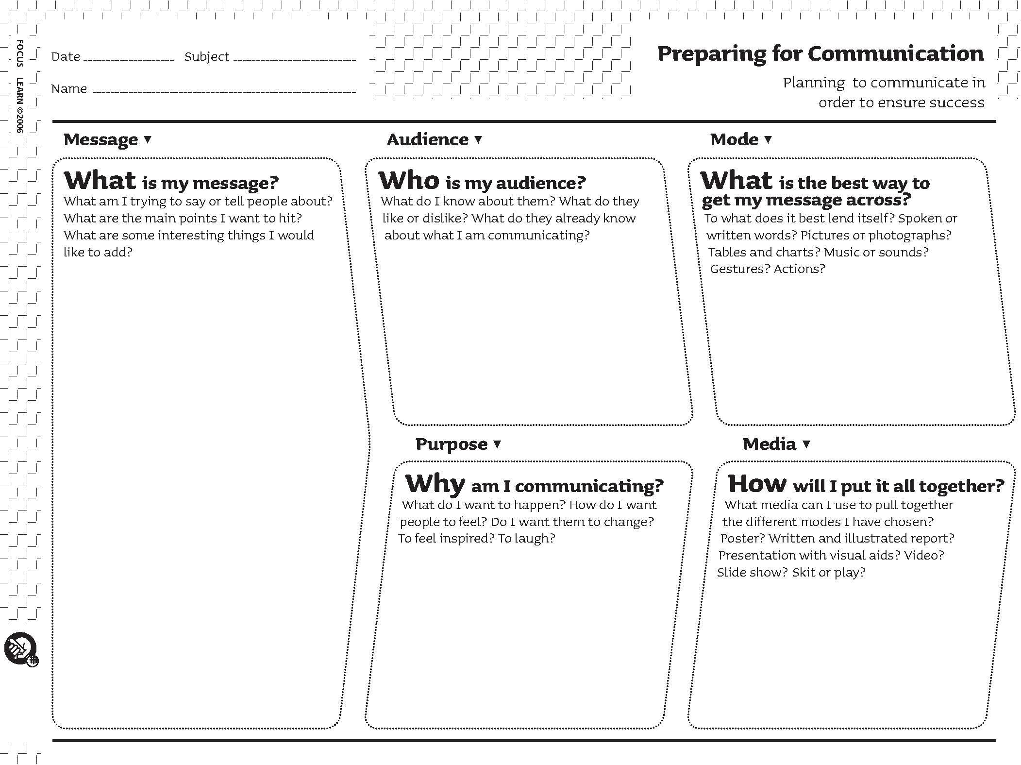 Preparing for Communication
